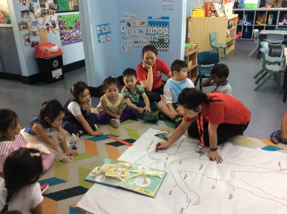 Preschool Learning the Human body